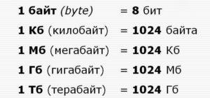Единицы измерения