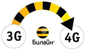 Из 3G в 4G
