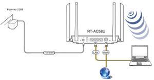 Схема подключения RT-AC58U