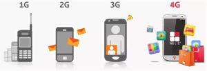 3G-4G технология