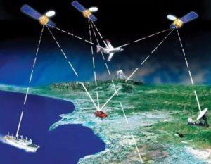 Спутниковая связь ссетью