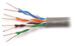 Проводные технологии связи