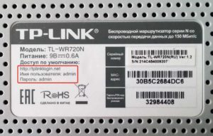 IP-адрес накорпусе устройства