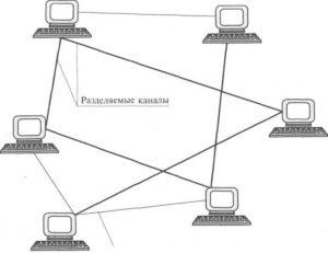 Стандартная схема соединения устройств