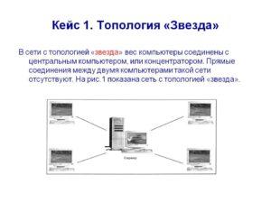Топология ЛВС «звезда»