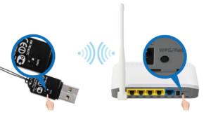 Наглядный пример того, как выглядит кнопка WPS на маршрутизаторе или флеш накопителе