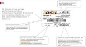 Параметры сетевого оборудования с описанием