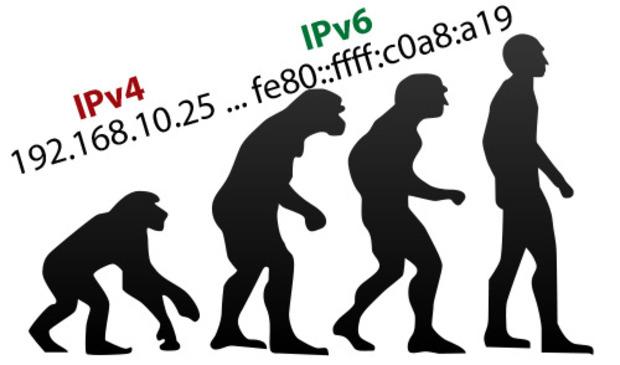 Эволюция IP