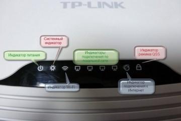 Каждый «огонек» на маршрутизаторе отвечает за конкретное подключение.