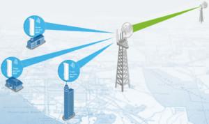 Как настроить Wi-Fi соединение на большие расстояния