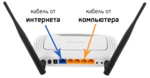 При настройке важна правильная последовательность подключения кабелей