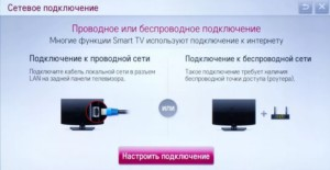 Проводное и беспроводное подключение LAN